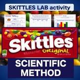 Scientific Method - Skittles Lab Experiment - NO PREP  lab worksheets