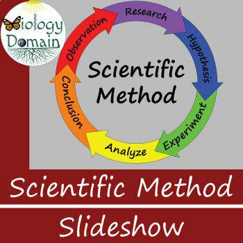 Scientific Method Powerpoint Slide Show