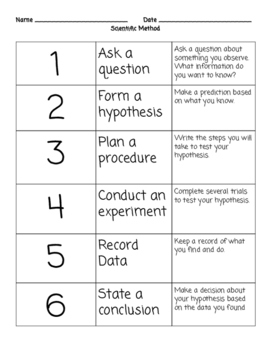 Scientific Method Sort Foldable Study Guide or Matching Activity