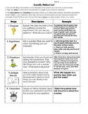 Scientific Method Sort- cut and paste