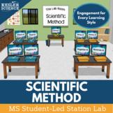 Scientific Method Student-Led Station Lab