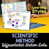 Scientific Method Student-Led Station Lab - Distance Learning