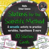 Scientific Method Stations: A Versatile Activity
