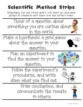 Scientific Method Strips to Sequence