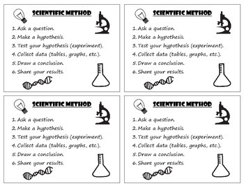 Scientific Method Student Guide