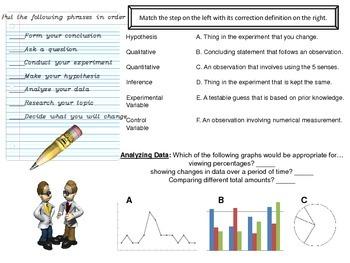 Scientific Method Study Guide