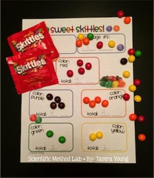 Scientific Method {Sweet Skittles Lab}