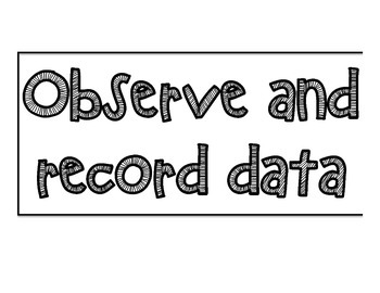 Scientific Method Titles
