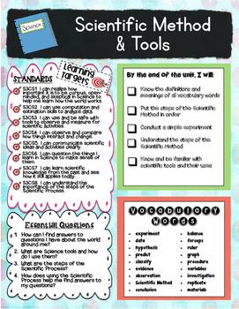 Scientific Method & Tools Unit Preview (Road Map) 3rd Grade GA