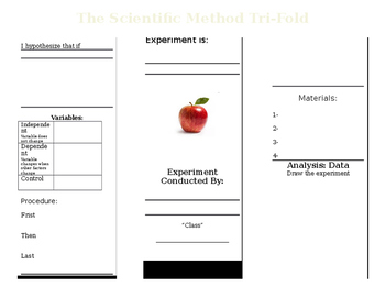 Scientific Method Trifold Booklet Foldable