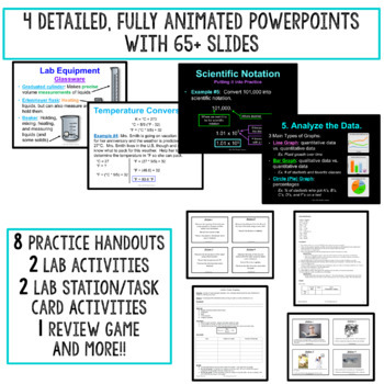 Scientific Method Unit - Distance Learning Compatible