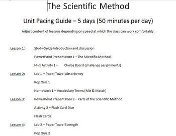 Scientific Method Unit - An Introduction