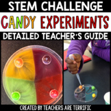 Candy Experiments and the Scientific Method