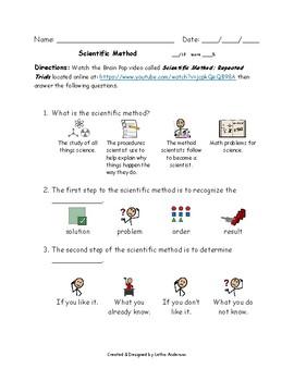 Scientific Method Video Questions VAAP Visual Helper Autism HSS-SI 1e