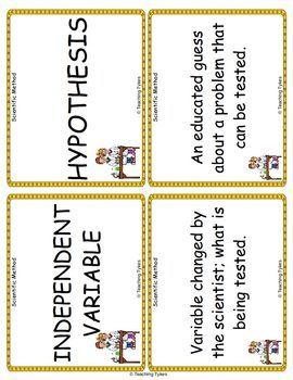 Scientific Method Vocabulary Cards