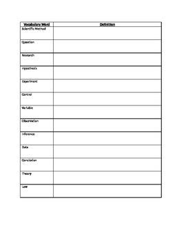 Scientific Method Vocabulary Chart- Blank