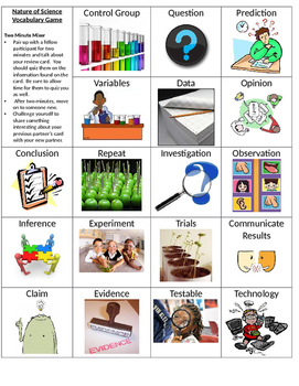 Scientific Method Vocabulary Game