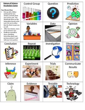 Scientific Method Vocabulary Game