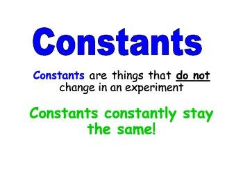 Scientific Method Vocabulary Posters