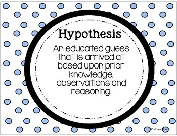 Scientific Method Vocabulary Posters: Polka Dots