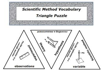 Scientific Method Vocabulary Triangle Puzzle