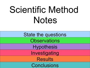 Scientific Method Waterfall Foldable Notes