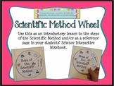 Scientific Method Wheel