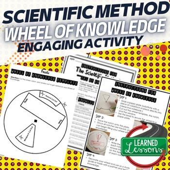 Scientific Method Wheel of Knowledge Interactive Notebook Page (Science)