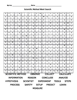 Scientific Method Games