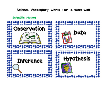 Scientific Method Word Wall or Flash Cards