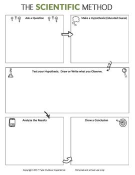Scientific Method Worksheet with drawing spaces