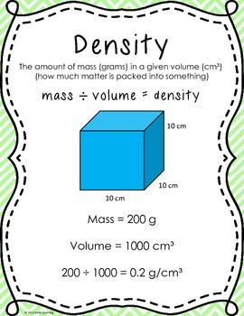 Scientific Method and Boats- Experiment with Capacity, Density and Buoyancy