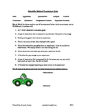 Scientific Method and Inquiry Assessments