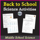 Scientific Method and Measurement Unit Bundle