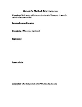 Scientific Method and Mythbusters