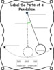 Scientific Method and Pendulums- variables, amplitude, mass and rod length