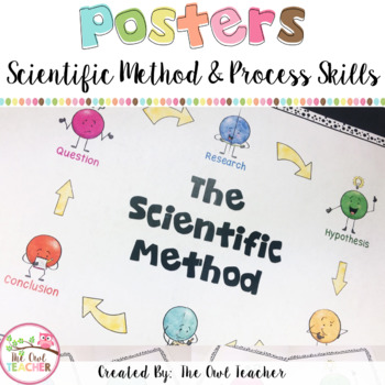 Scientific Method and Process Skills Classroom Posters