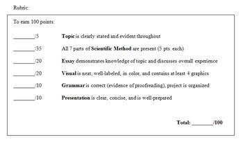 Scientific Method and Project Outline, Rubric