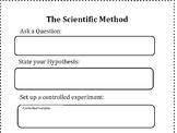 Scientific Method for Secondary Schools