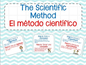 Scientific Method in English and Spanish