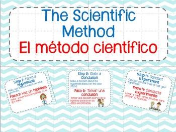 Scientific Method in English and Spanish
