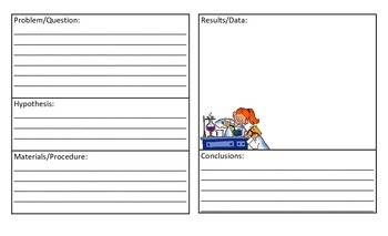 Scientific Method note taking worksheet