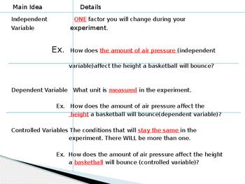Scientific Method notes (Cornell Style)