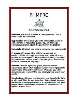 Scientific Method resource