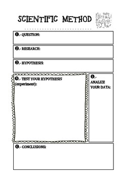 Scientific Method Template | Scientific Method Template By Tecaher Elena Teachers Pay Teachers
