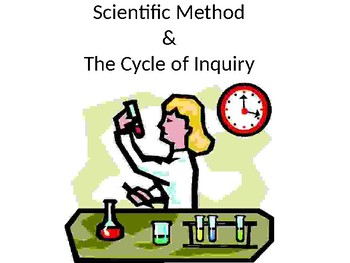 Scientific Method & the Cycle of Inquiry