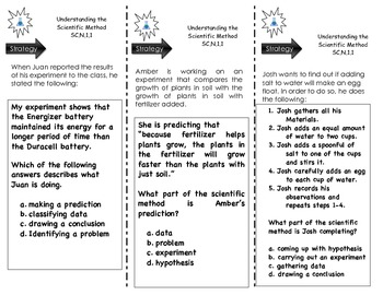 Scientific Method trifold