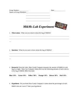 Scientific Method with M&Ms Lab