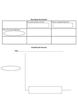 Scientific Method/Inquiry Experimental Design Form