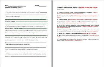 Scientific Methodology Review Assignment